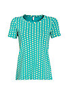 zirkel turtel tee, sweet and sour, Shirts, Blau