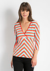 heart on fire longshirt, sunset stripes, Shirts, Rot