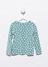 girlpower hodgepodge, creamy dreamcake, Shirts, Blau