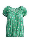 sommerhaus veranda shirt, ice ice baby, Shirts, Turquoise
