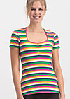 breton heart tee, rainbow stripes, Shirts, Blue